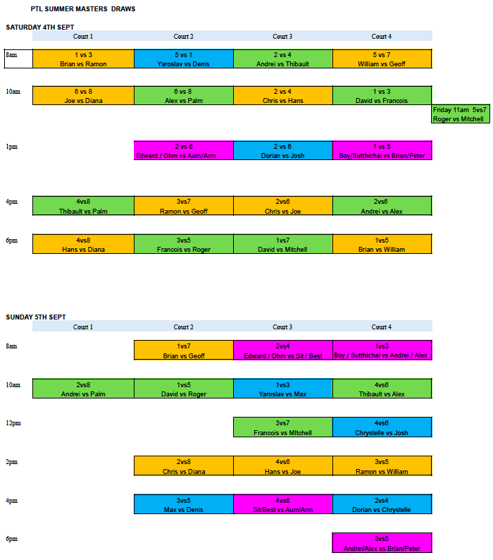 PTL Summer Masters 2021 Timetable First Round